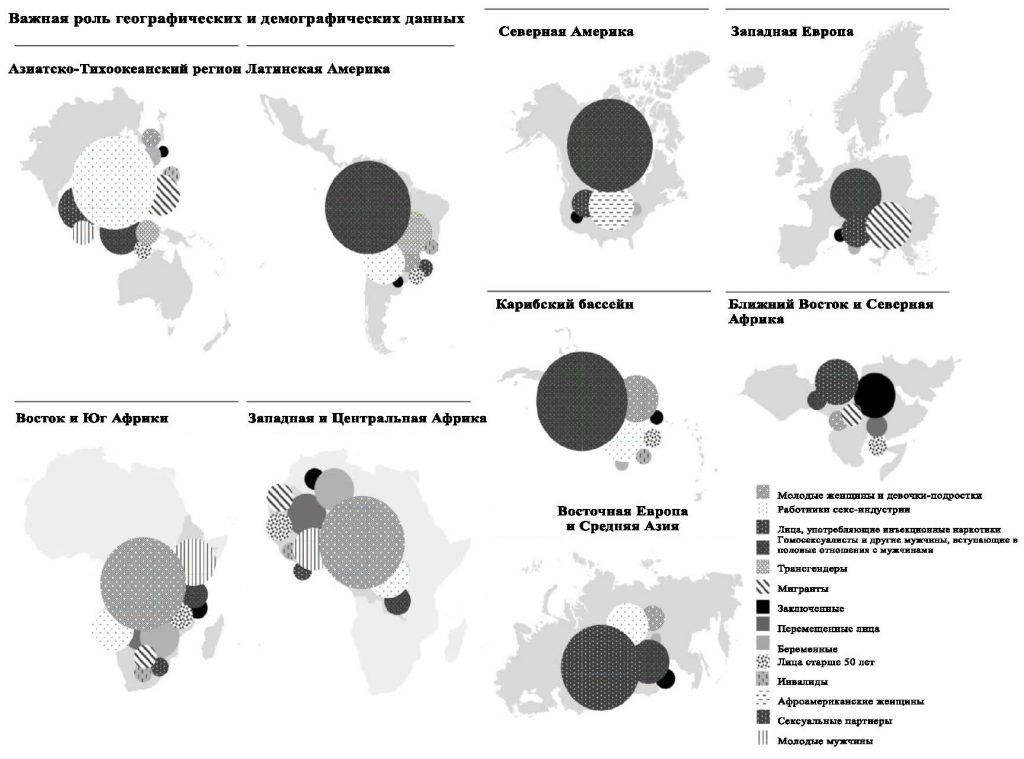 Соотношение числа заболевших в зависимости от региона и группы уязвимости. (http://sgreport.unaids.org/pdf/20160423_SGreport_HLM_ru.pdf)