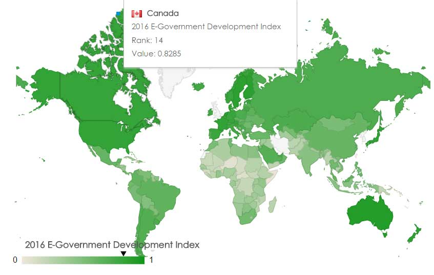 e–government. Источник: publicadministration.un.org