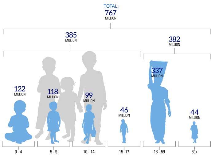 сколько людей живет за чертой бедности