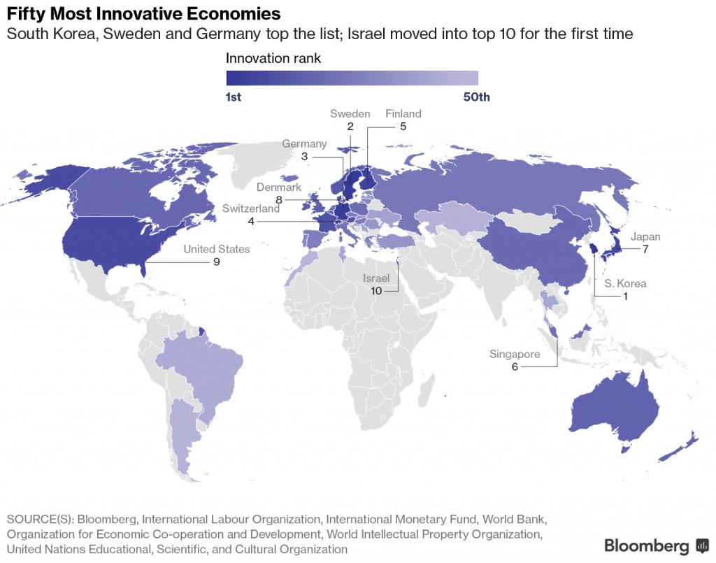 рейтинг инновационных экономик
