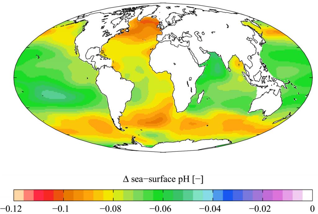 Закисление океана с 1700 по 1990 г