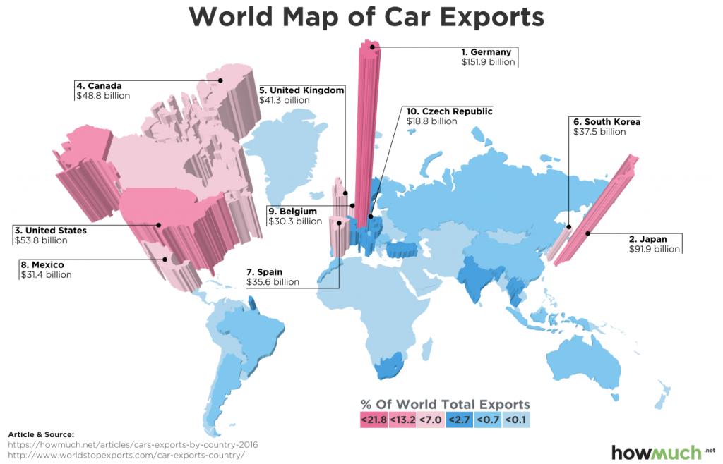 мировой рынок автомобилей
