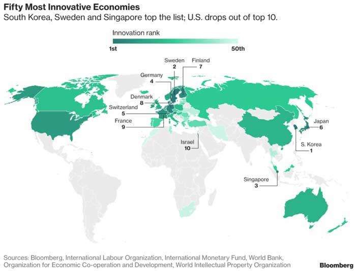 Рейтинг инновационных экономик Блумберга 2018