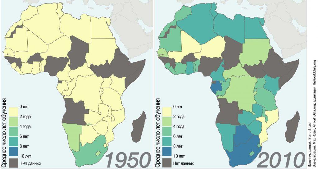 Cреднее число лет обучения в африканских странах