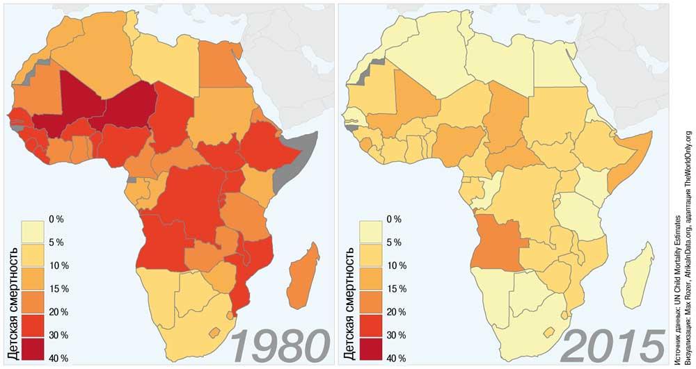 Детская смертность в Африке