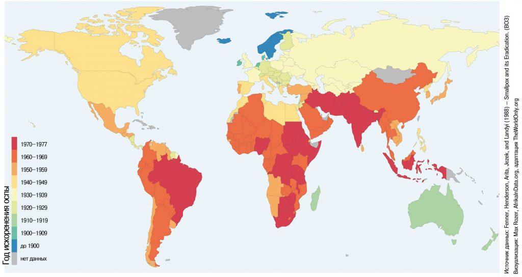 Год искоренения оспы по странам