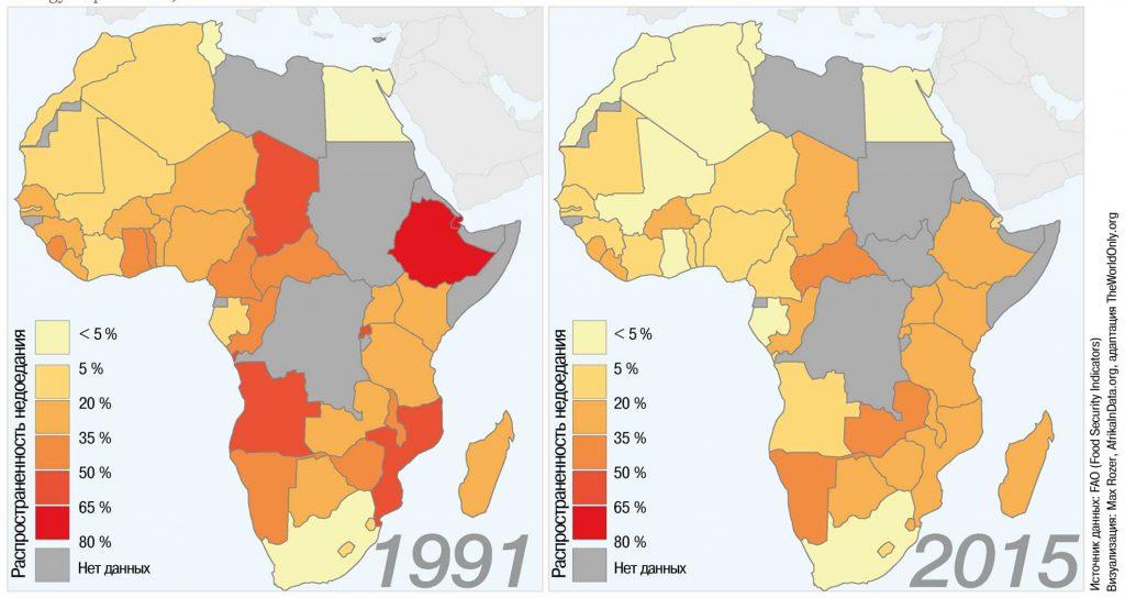 Распространенность недоедания в Африке
