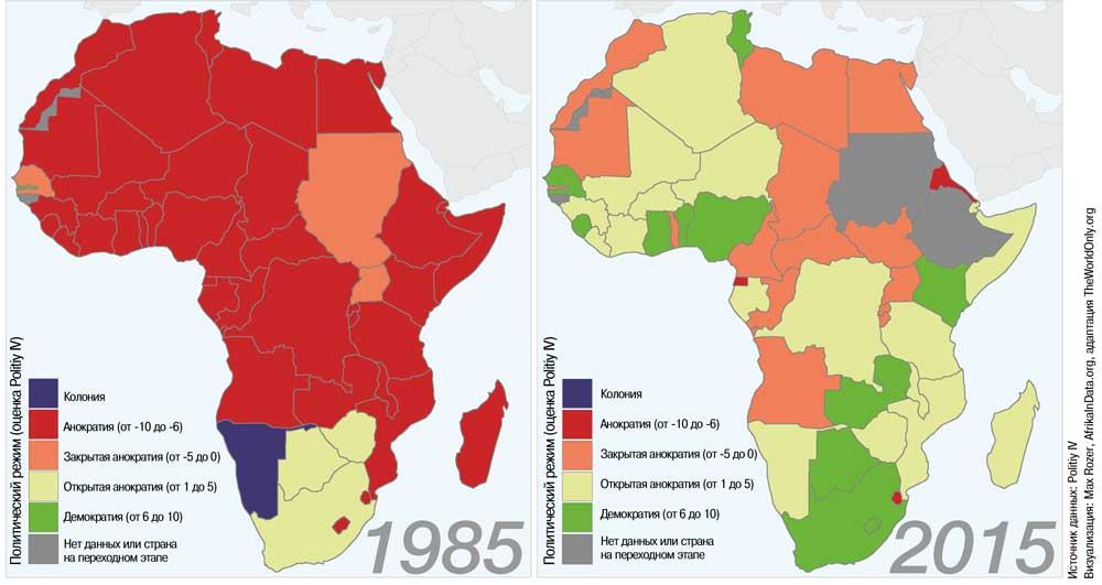 политические режимы африки